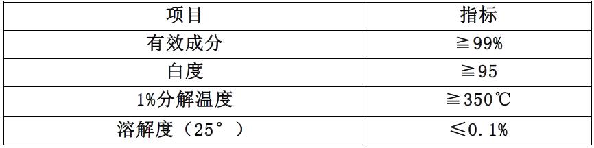 改进三嗪成炭剂为何具有重要的理论和实践意义(图2)